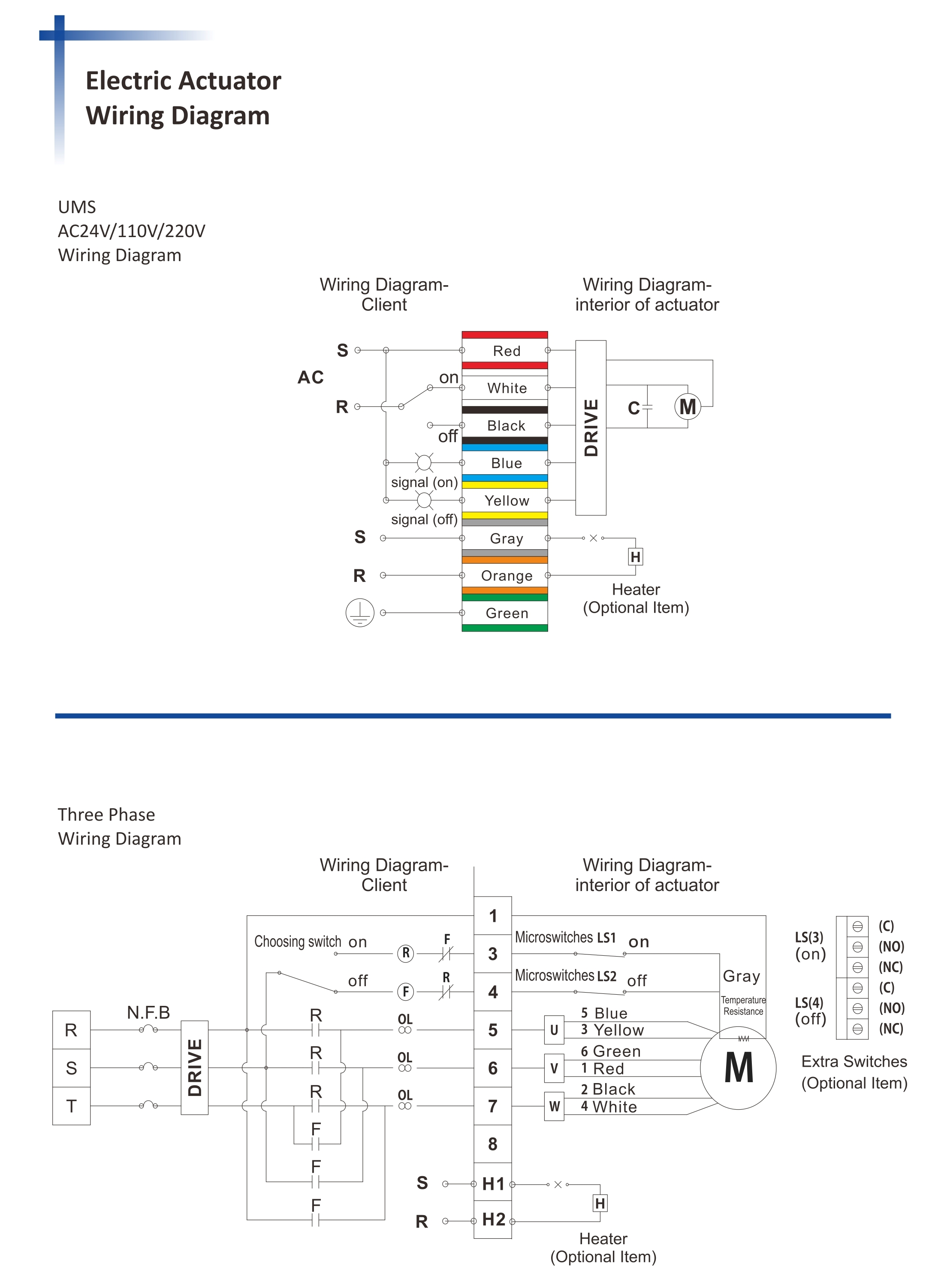 Mit Unid Cns Technology Ac Linear Actuator Wiring Diagram