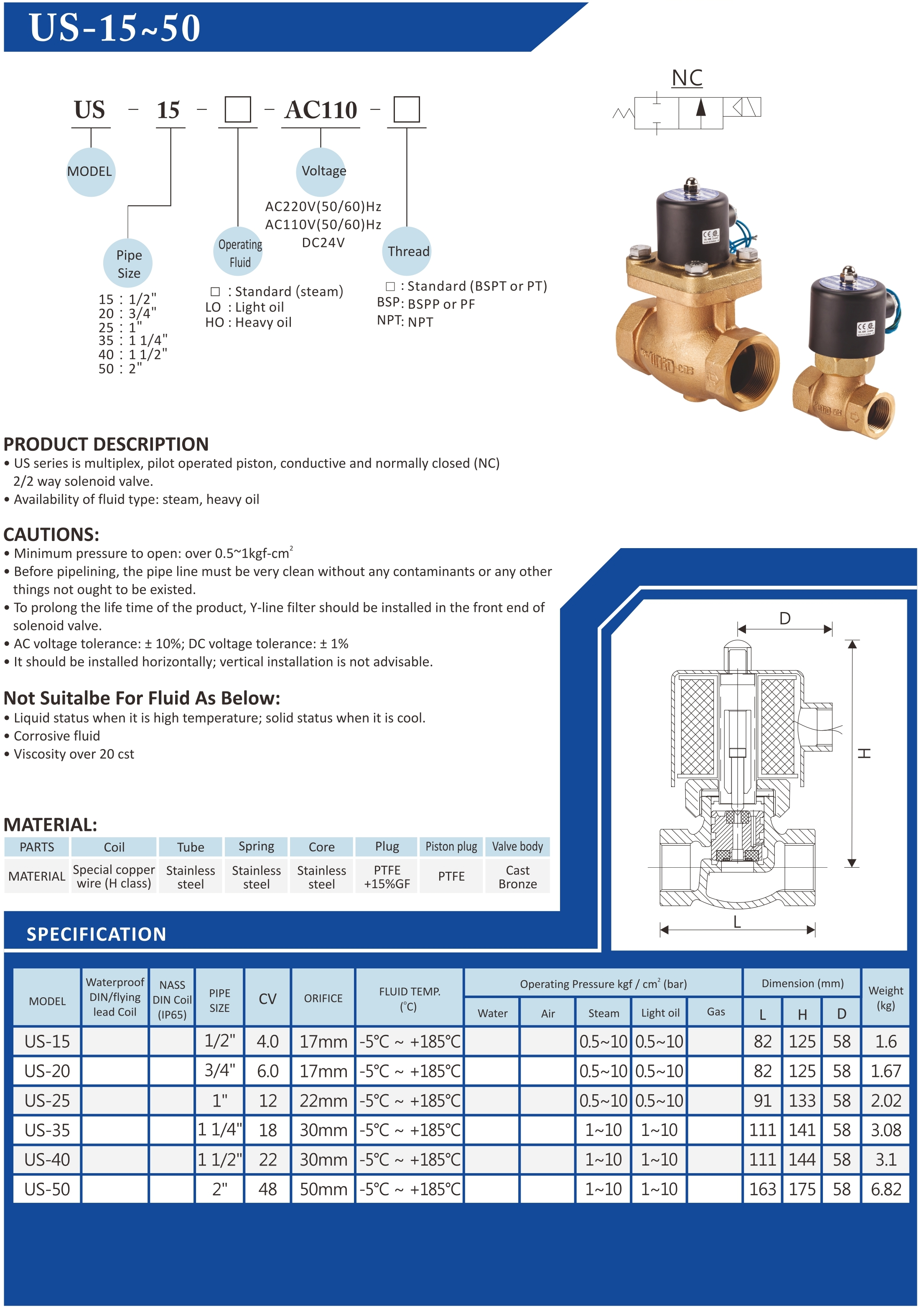 Solenoid Valve Normally Closed Typeus 1550 Mit Unid Cns 3 Way Wiring Diagram Product Id Us